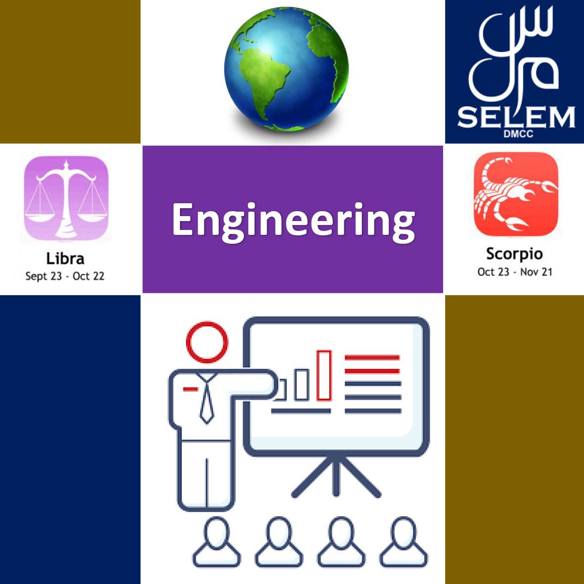 SELEM - Smart Engineering Leadership Excellence Management